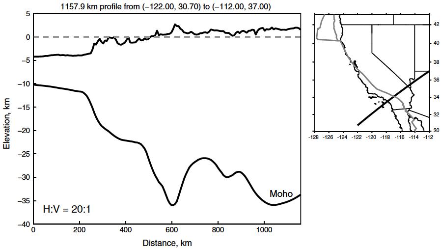 SRL 83:4 Electronic Seismologist (II)